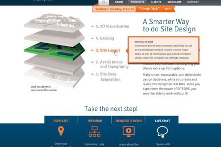 BRNater Media redesigned the SITEOPS website