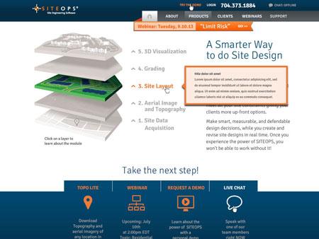BRNater Media redesigned the SITEOPS website